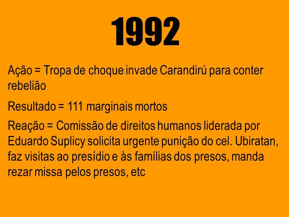 1992 Ação = Tropa de choque invade Carandirú para conter rebelião Resultado = 111 marginais mortos Reação = Comissão de direitos humanos liderada por