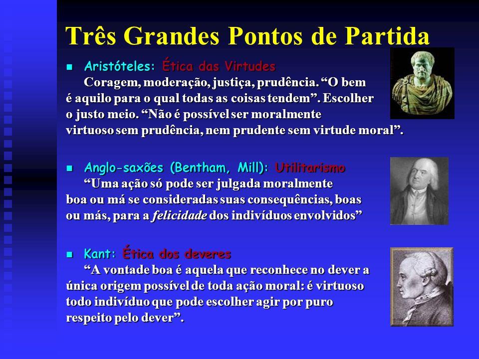 Três Grandes Pontos de Partida Aristóteles: Ética das Virtudes Aristóteles: Ética das Virtudes Coragem, moderação, justiça, prudência.