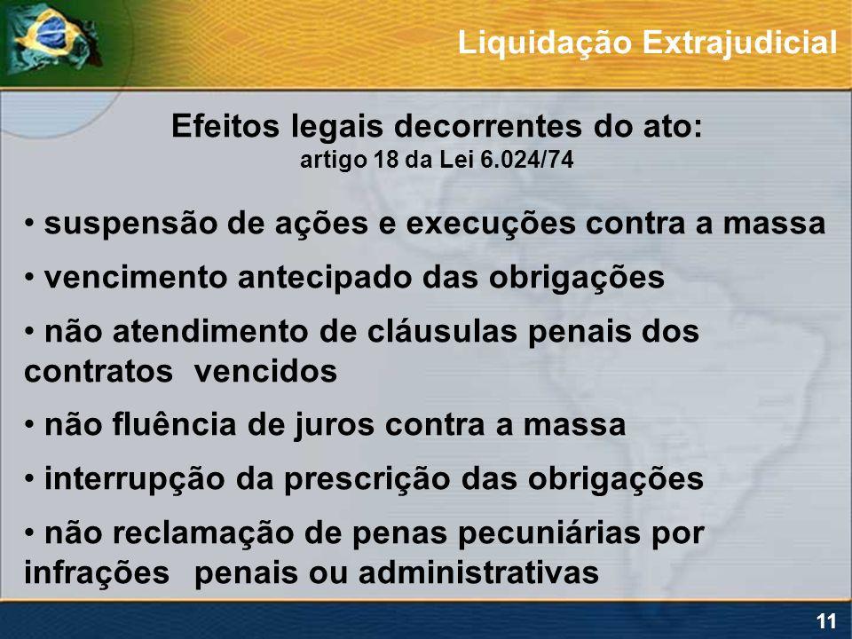 11 Efeitos legais decorrentes do ato: artigo 18 da Lei 6.024/74 suspensão de ações e execuções contra a massa vencimento antecipado das obrigações não