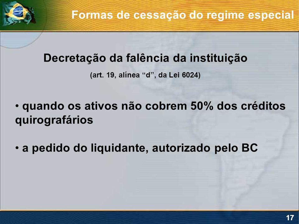 17 Decretação da falência da instituição (art. 19, alínea d, da Lei 6024) quando os ativos não cobrem 50% dos créditos quirografários a pedido do liqu