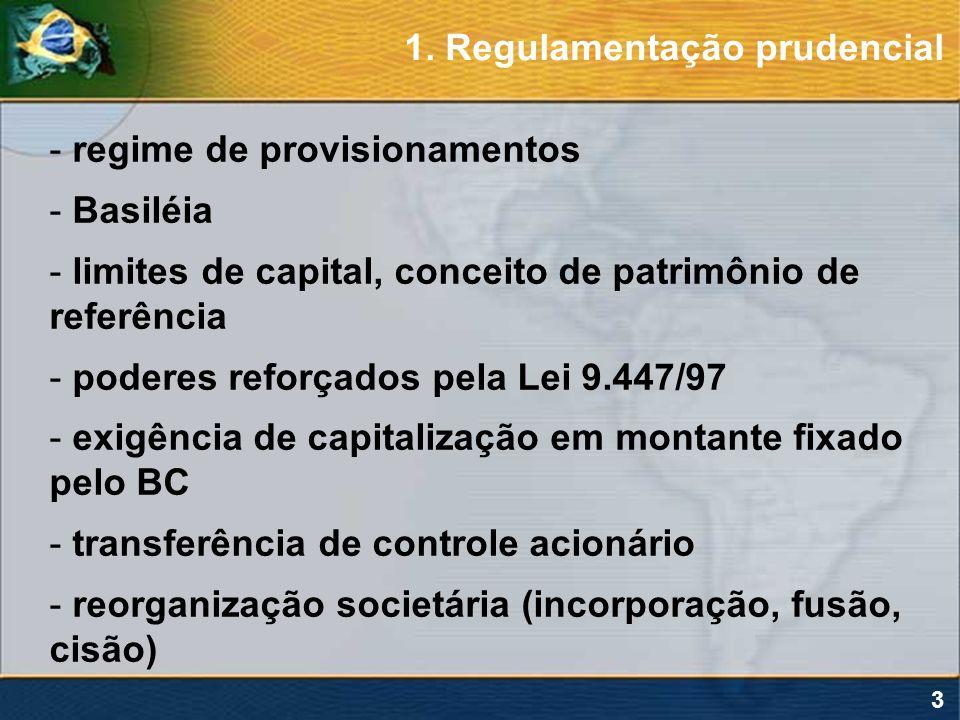 3 1. Regulamentação prudencial - regime de provisionamentos - Basiléia - limites de capital, conceito de patrimônio de referência - poderes reforçados