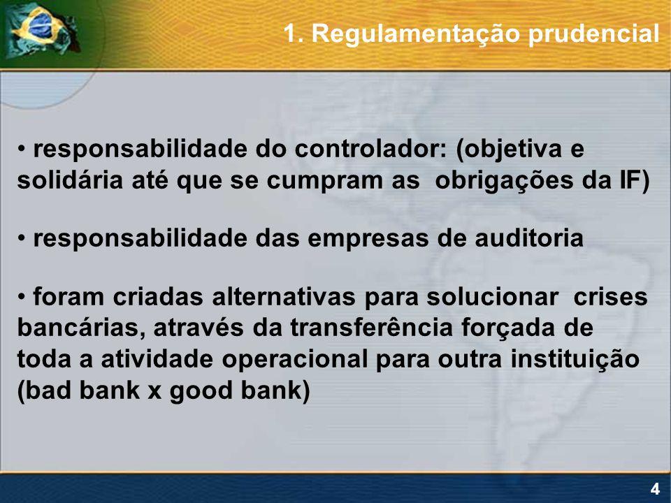 5 Resolução CMN 2197/95 - autorizou a criação de instituição privada para garantir créditos garante créditos até R$ 60.000,00 (mais de 90% dos depositantes e investidores): - por depósitos à vista e a prazo - depósitos de poupança instituição de direito privado, gerida por representantes das IFs, sem qualquer ingerência do BC mantido com contribuição das instituições financeiras 2.