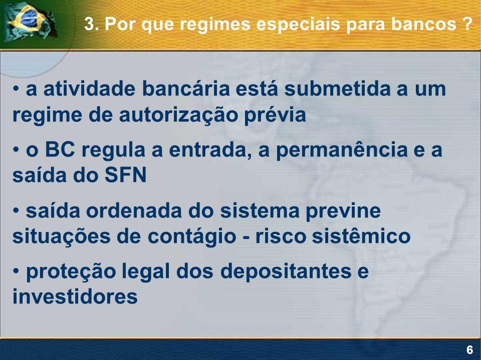 17 Decretação da falência da instituição (art.