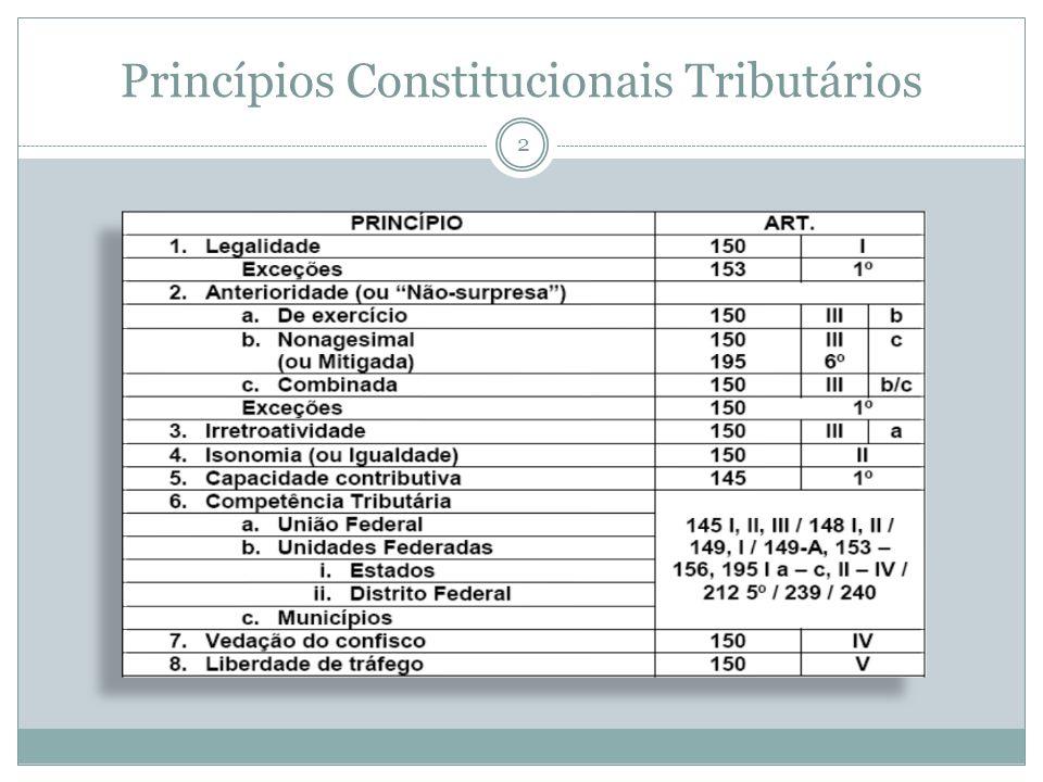 Princípios Constitucionais Tributários 2