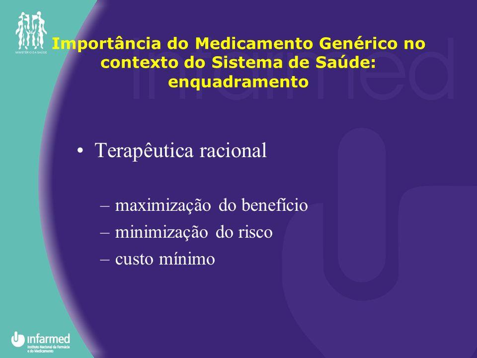 Importância do Medicamento Genérico no contexto do Sistema de Saúde: enquadramento Terapêutica racional –maximização do benefício –minimização do risc