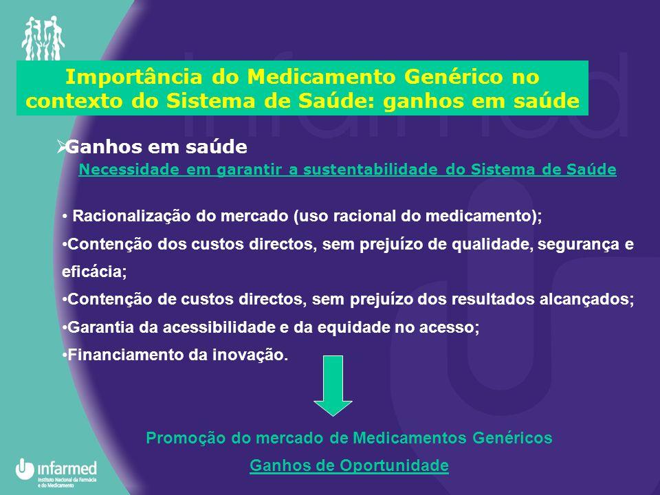 Necessidade em garantir a sustentabilidade do Sistema de Saúde Racionalização do mercado (uso racional do medicamento); Contenção dos custos directos,