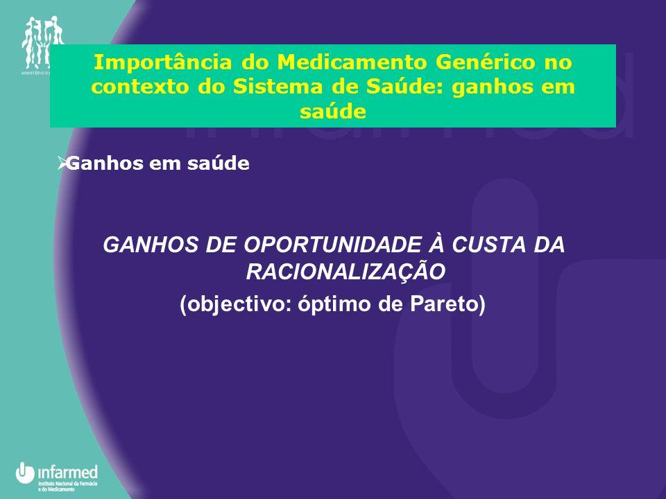 GANHOS DE OPORTUNIDADE À CUSTA DA RACIONALIZAÇÃO (objectivo: óptimo de Pareto) Importância do Medicamento Genérico no contexto do Sistema de Saúde: ga