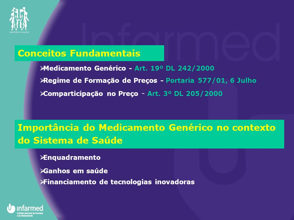 Conceitos Fundamentais Importância do Medicamento Genérico no contexto do Sistema de Saúde Medicamento Genérico - Art. 19º DL 242/2000 Regime de Forma