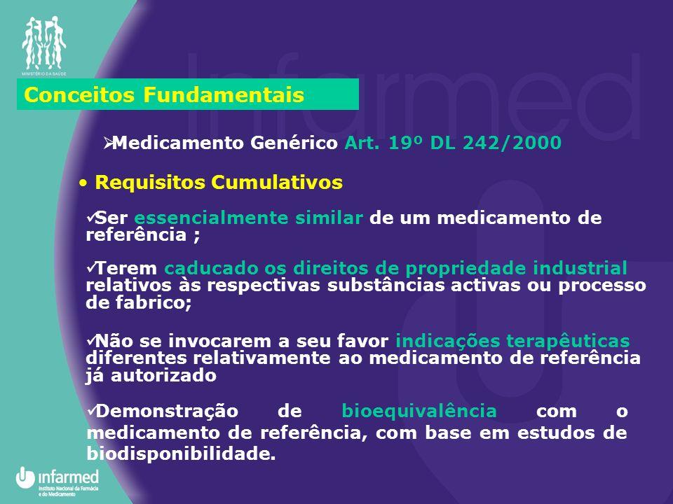 Conceitos Fundamentais Medicamento Genérico Art. 19º DL 242/2000 Ser essencialmente similar de um medicamento de referência ; Terem caducado os direit