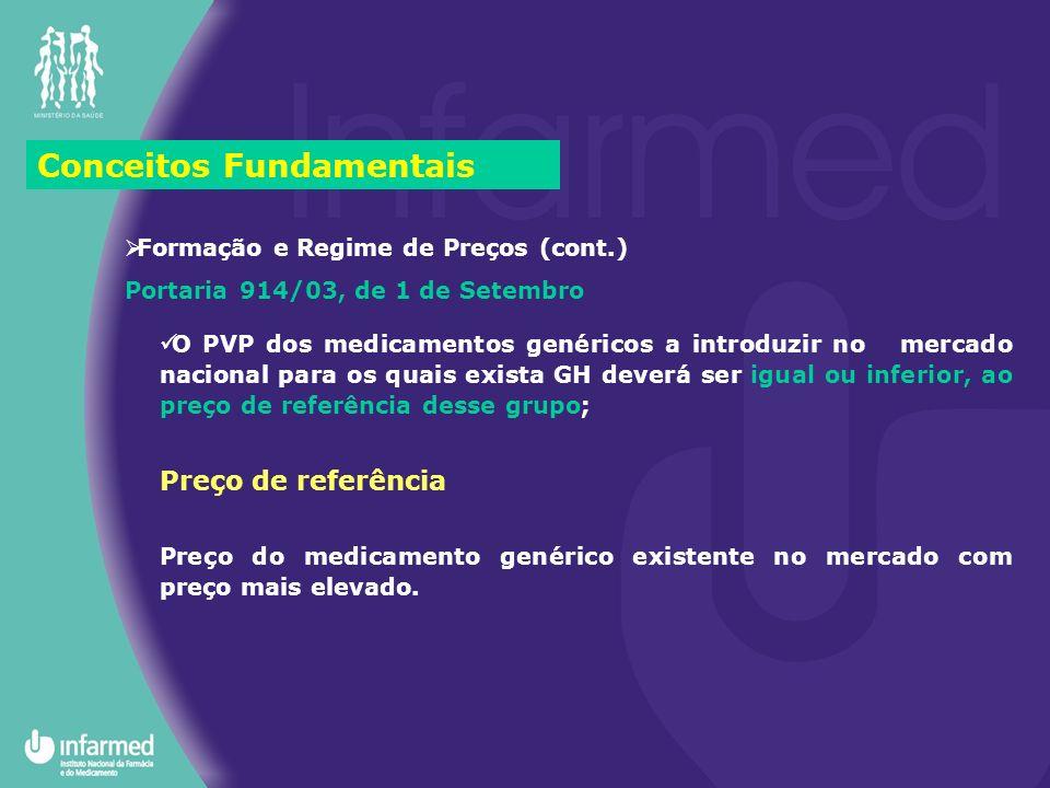 Conceitos Fundamentais Formação e Regime de Preços (cont.) Portaria 914/03, de 1 de Setembro O PVP dos medicamentos genéricos a introduzir no mercado
