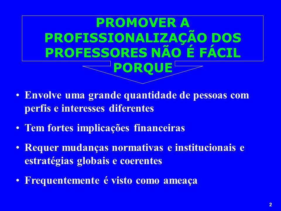 2 PROMOVER A PROFISSIONALIZAÇÃO DOS PROFESSORES NÃO É FÁCIL PORQUE Envolve uma grande quantidade de pessoas com perfis e interesses diferentes Tem for
