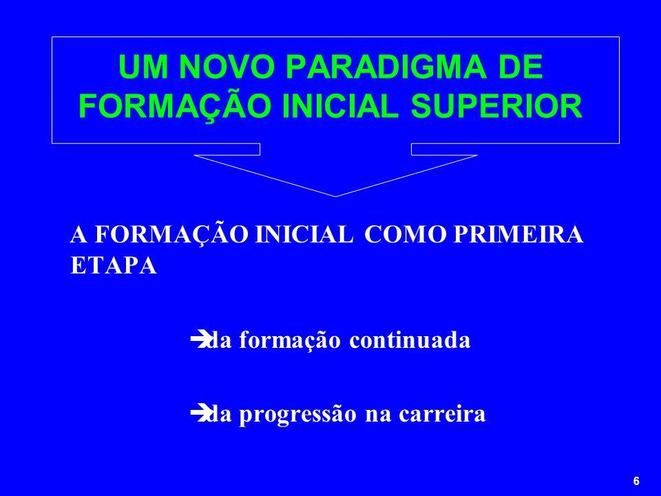 6 UM NOVO PARADIGMA DE FORMAÇÃO INICIAL SUPERIOR A FORMAÇÃO INICIAL COMO PRIMEIRA ETAPA da formação continuada da progressão na carreira