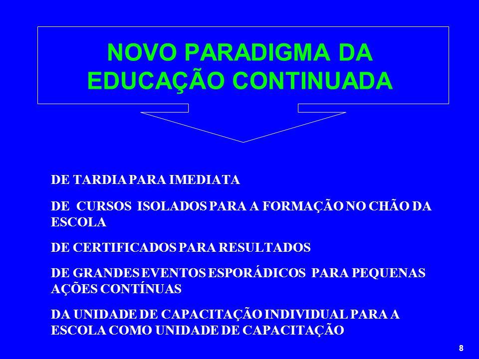 8 NOVO PARADIGMA DA EDUCAÇÃO CONTINUADA DE TARDIA PARA IMEDIATA DE CURSOS ISOLADOS PARA A FORMAÇÃO NO CHÃO DA ESCOLA DE CERTIFICADOS PARA RESULTADOS D