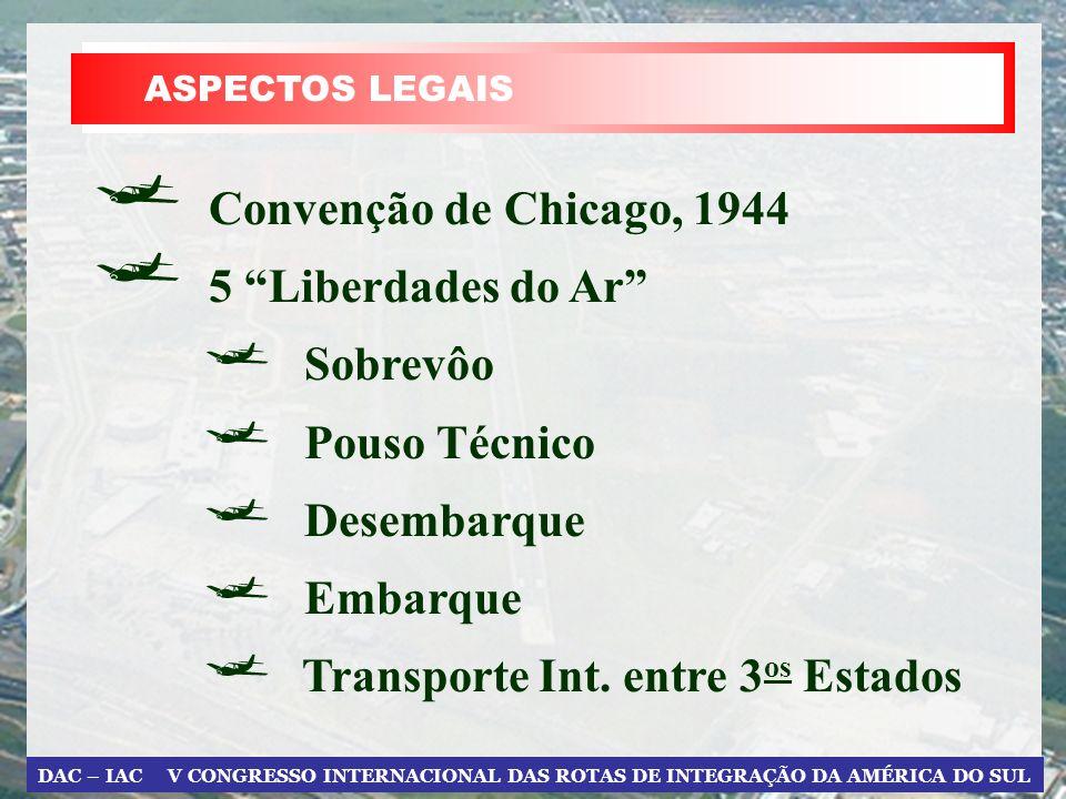 DAC – IAC V CONGRESSO INTERNACIONAL DAS ROTAS DE INTEGRAÇÃO DA AMÉRICA DO SUL ASPECTOS LEGAIS Convenção de Chicago, 1944 5 Liberdades do Ar Sobrevôo P