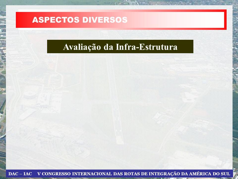 DAC – IAC V CONGRESSO INTERNACIONAL DAS ROTAS DE INTEGRAÇÃO DA AMÉRICA DO SUL ASPECTOS DIVERSOS Avaliação da Infra-Estrutura