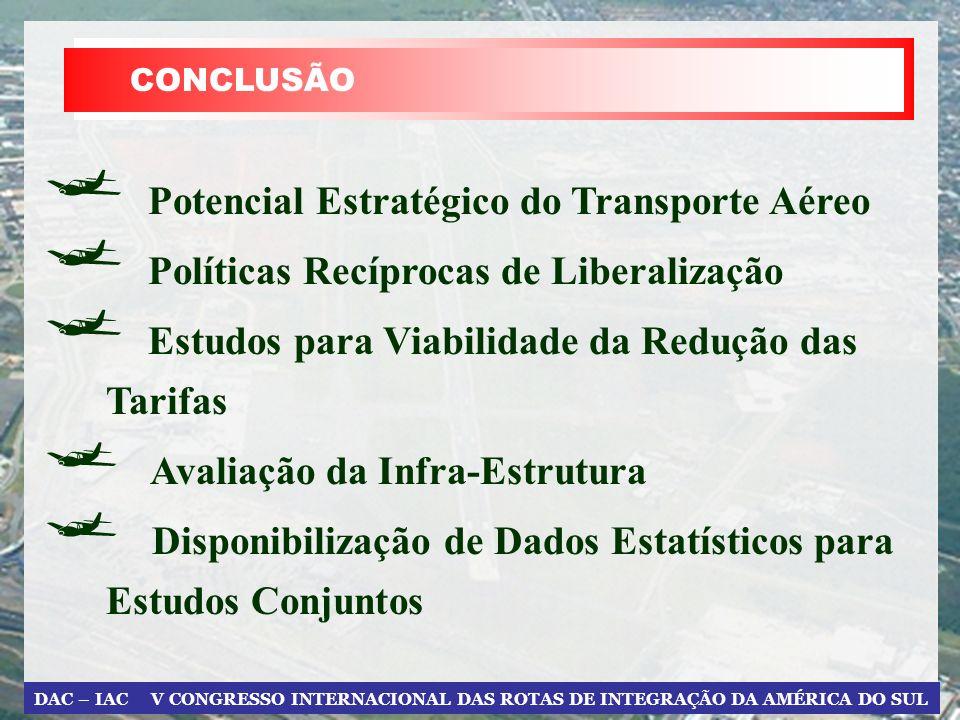 DAC – IAC V CONGRESSO INTERNACIONAL DAS ROTAS DE INTEGRAÇÃO DA AMÉRICA DO SUL CONCLUSÃO Potencial Estratégico do Transporte Aéreo Políticas Recíprocas