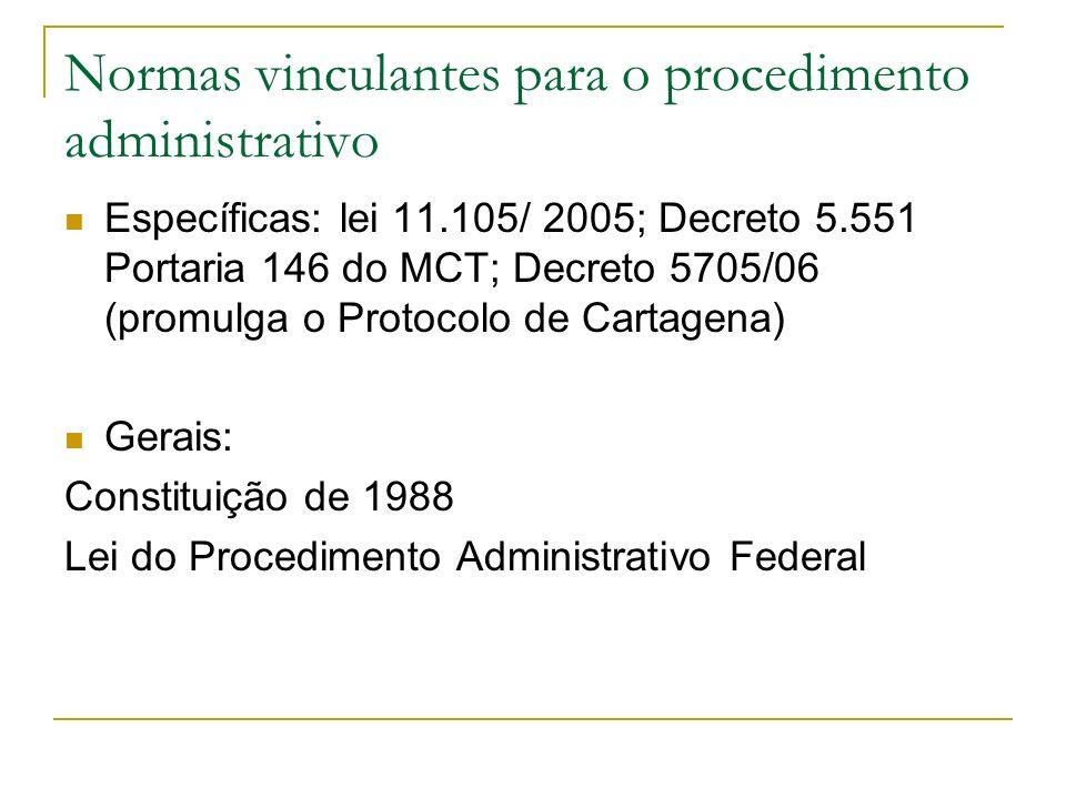 Normas vinculantes para o procedimento administrativo Específicas: lei 11.105/ 2005; Decreto 5.551 Portaria 146 do MCT; Decreto 5705/06 (promulga o Protocolo de Cartagena) Gerais: Constituição de 1988 Lei do Procedimento Administrativo Federal