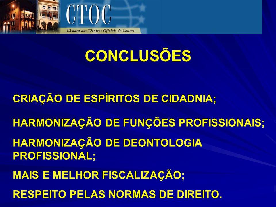 CONCLUSÕES CRIAÇÃO DE ESPÍRITOS DE CIDADNIA; HARMONIZAÇÃO DE FUNÇÕES PROFISSIONAIS; HARMONIZAÇÃO DE DEONTOLOGIA PROFISSIONAL; MAIS E MELHOR FISCALIZAÇÃO; RESPEITO PELAS NORMAS DE DIREITO.