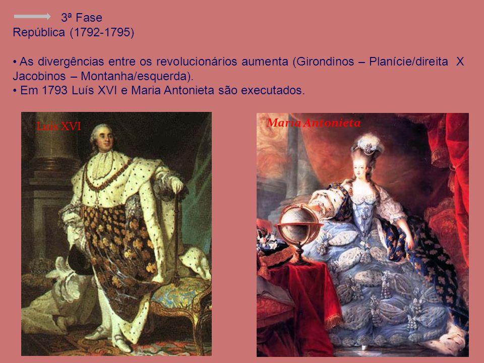3ª Fase República (1792-1795) As divergências entre os revolucionários aumenta (Girondinos – Planície/direita X Jacobinos – Montanha/esquerda). Em 179