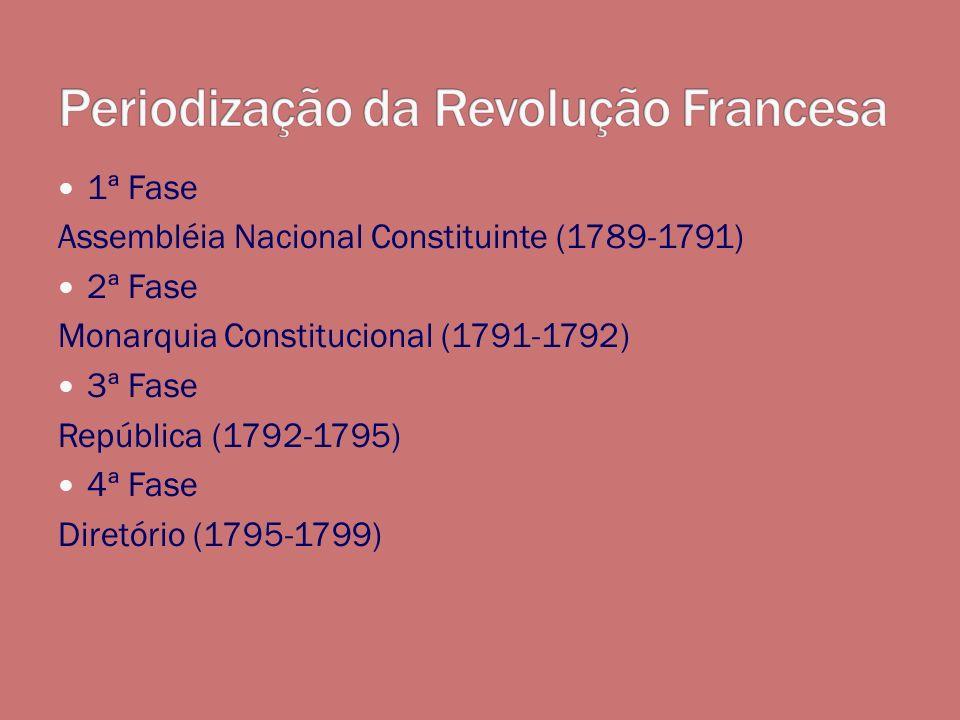 1ª Fase Assembléia Nacional Constituinte (1789-1791) 2ª Fase Monarquia Constitucional (1791-1792) 3ª Fase República (1792-1795) 4ª Fase Diretório (1795-1799)