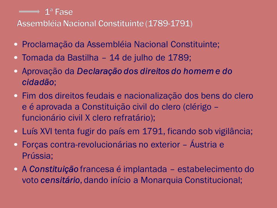 Proclamação da Assembléia Nacional Constituinte; Tomada da Bastilha – 14 de julho de 1789; Aprovação da Declaração dos direitos do homem e do cidadão;