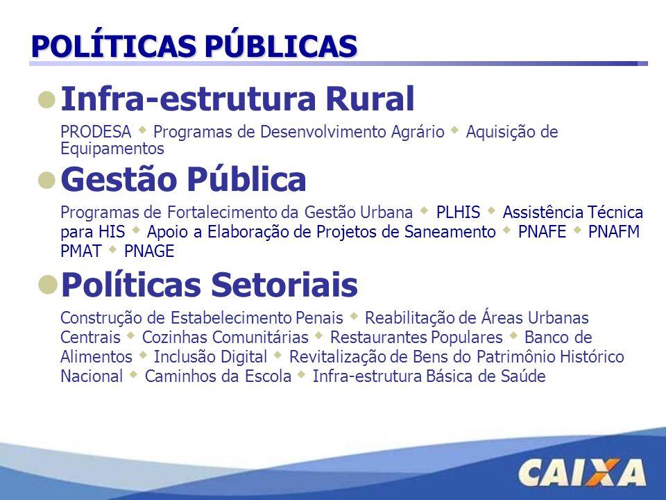 www.caixa.gov.brgidurfo@caixa.gov.br