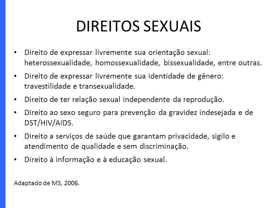 Direito de expressar livremente sua orientação sexual: heterossexualidade, homossexualidade, bissexualidade, entre outras. Direito de expressar livrem