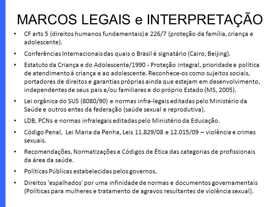 MARCOS LEGAIS e INTERPRETAÇÃO CF arts 5 (direitos humanos fundamentais) e 226/7 (proteção da família, criança e adolescente). Conferências Internacion
