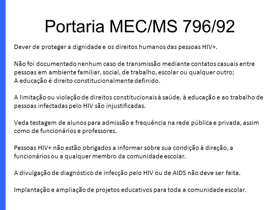 Dever de proteger a dignidade e os direitos humanos das pessoas HIV+. Não foi documentado nenhum caso de transmissão mediante contatos casuais entre p