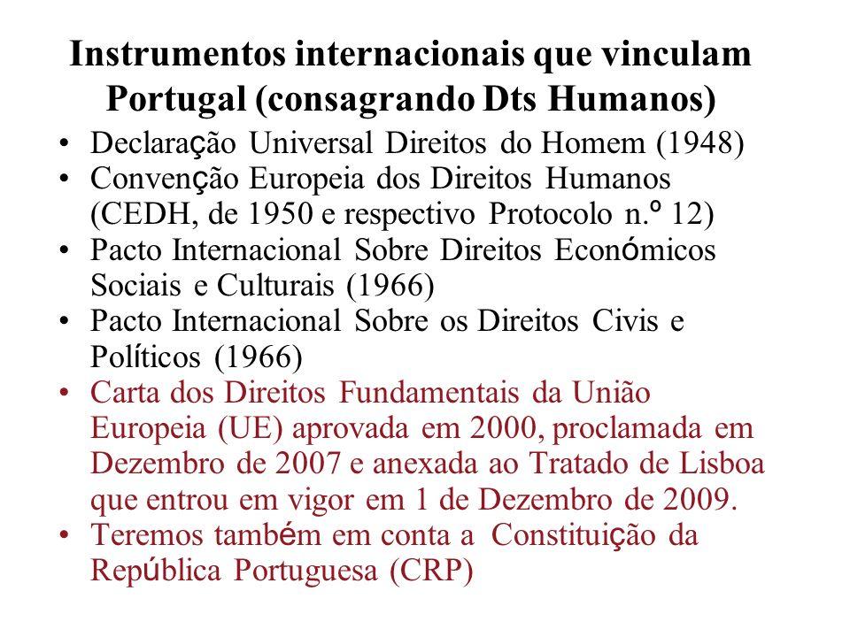 Instrumentos internacionais que vinculam Portugal (consagrando Dts Humanos) Declara ç ão Universal Direitos do Homem (1948) Conven ç ão Europeia dos D