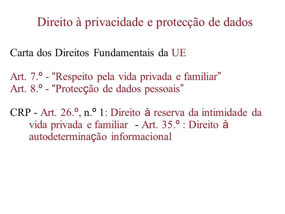 Direito à privacidade e protecção de dados Carta dos Direitos Fundamentais da UE Art. 7. º - Respeito pela vida privada e familiar Art. 8. º - Protec