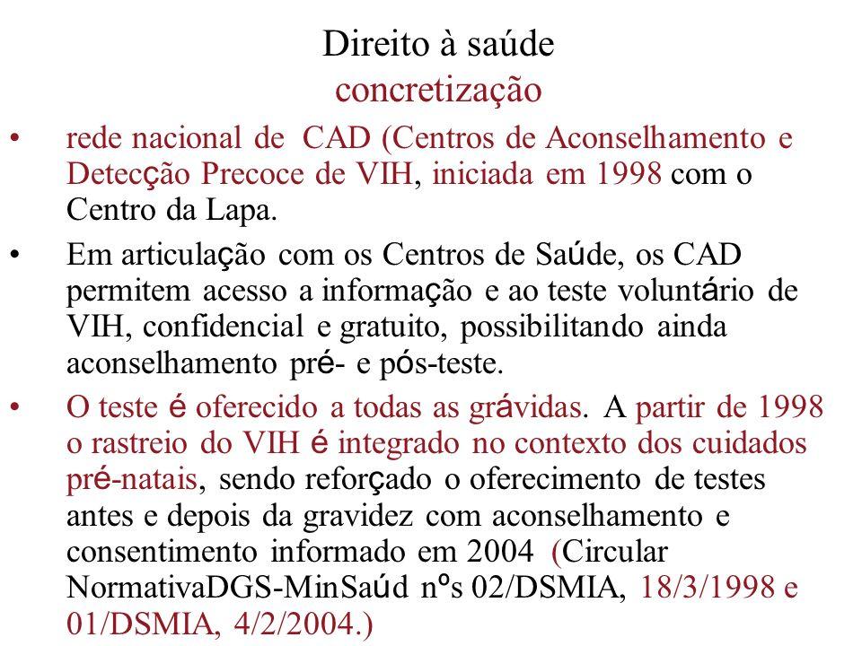 Direito à saúde concretização rede nacional de CAD (Centros de Aconselhamento e Detec ç ão Precoce de VIH, iniciada em 1998 com o Centro da Lapa. Em a