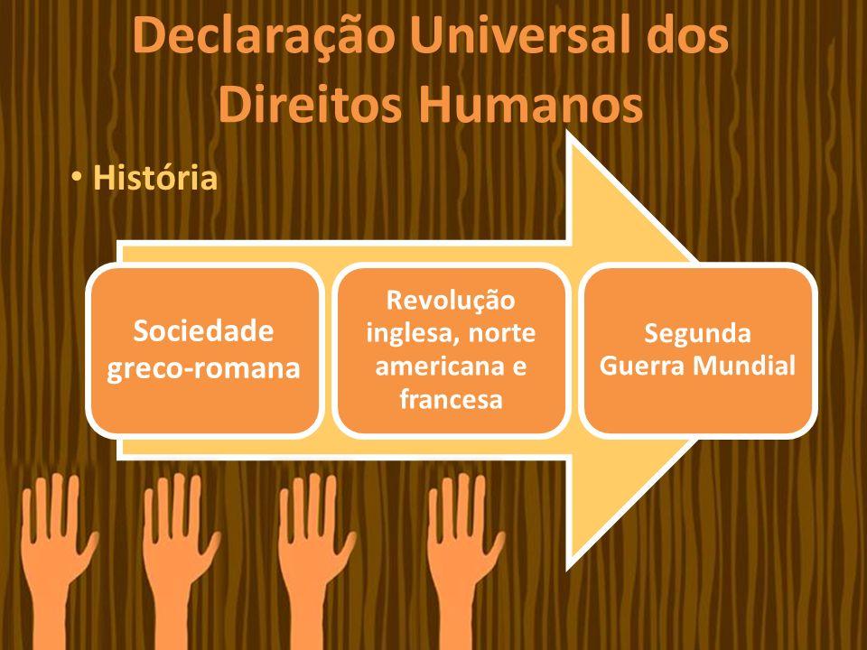 Sociedade greco-romana Revolução inglesa, norte americana e francesa Segunda Guerra Mundial Declaração Universal dos Direitos Humanos História