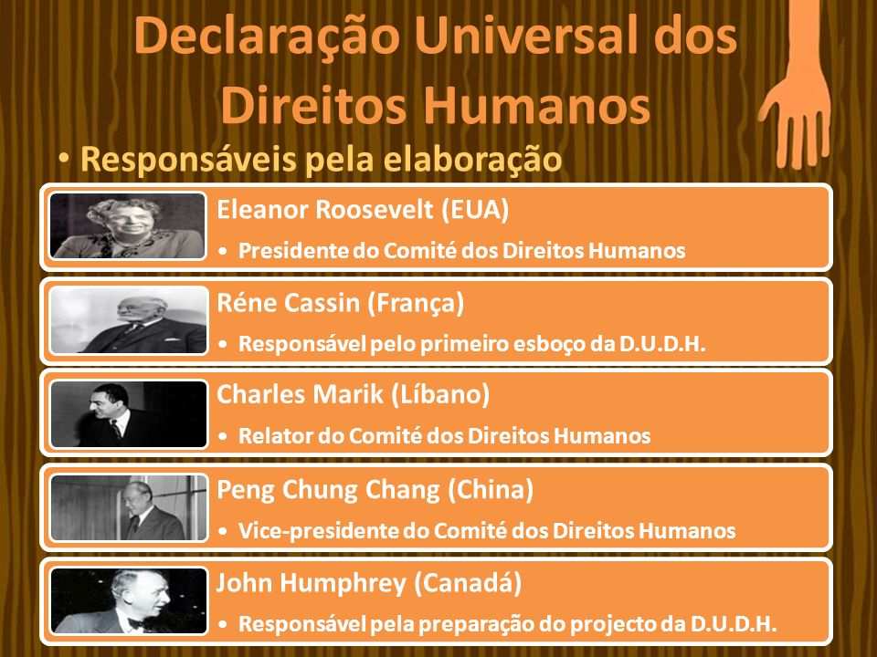 Eleanor Roosevelt (EUA) Presidente do Comité dos Direitos Humanos Réne Cassin (França) Responsável pelo primeiro esboço da D.U.D.H. Charles Marik (Líb