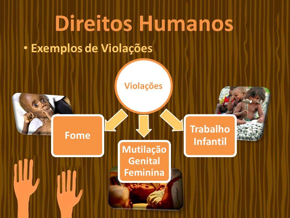 Violações Fome Mutilação Genital Feminina Trabalho Infantil Direitos Humanos Exemplos de Violações