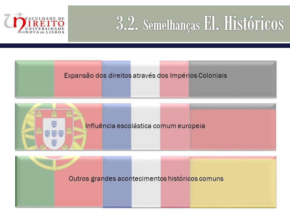 H Expansão dos direitos através dos Impérios Coloniais Influência escolástica comum europeia Outros grandes acontecimentos históricos comuns