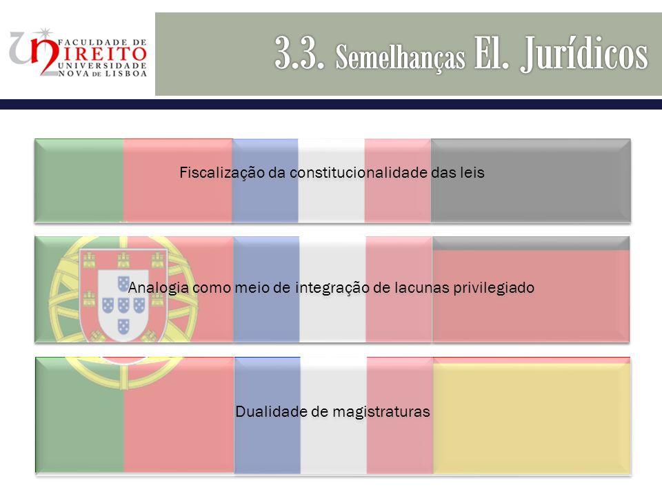 H Fiscalização da constitucionalidade das leis Analogia como meio de integração de lacunas privilegiado Dualidade de magistraturas