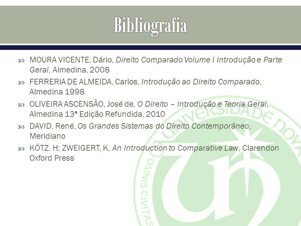MOURA VICENTE, Dário, Direito Comparado Volume I Introdução e Parte Geral, Almedina, 2008 FERRERIA DE ALMEIDA, Carlos, Introdução ao Direito Comparado
