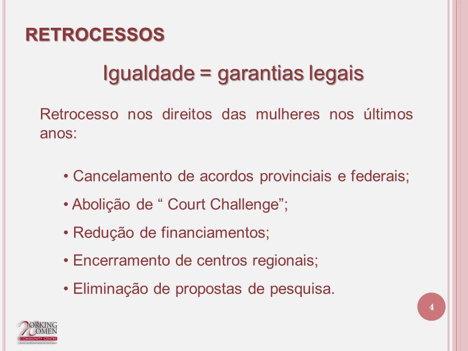 RETROCESSOS Igualdade = garantias legais Retrocesso nos direitos das mulheres nos últimos anos: Cancelamento de acordos provinciais e federais; Abolição de Court Challenge; Redução de financiamentos; Encerramento de centros regionais; Eliminação de propostas de pesquisa.