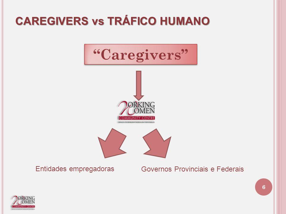 CAREGIVERS vs TRÁFICO HUMANO Caregivers Entidades empregadoras Governos Provinciais e Federais 6