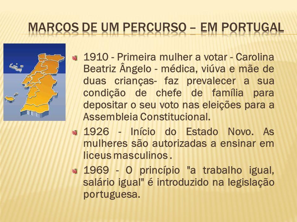 1910 - Primeira mulher a votar - Carolina Beatriz Ângelo - médica, viúva e mãe de duas crianças- faz prevalecer a sua condição de chefe de família par