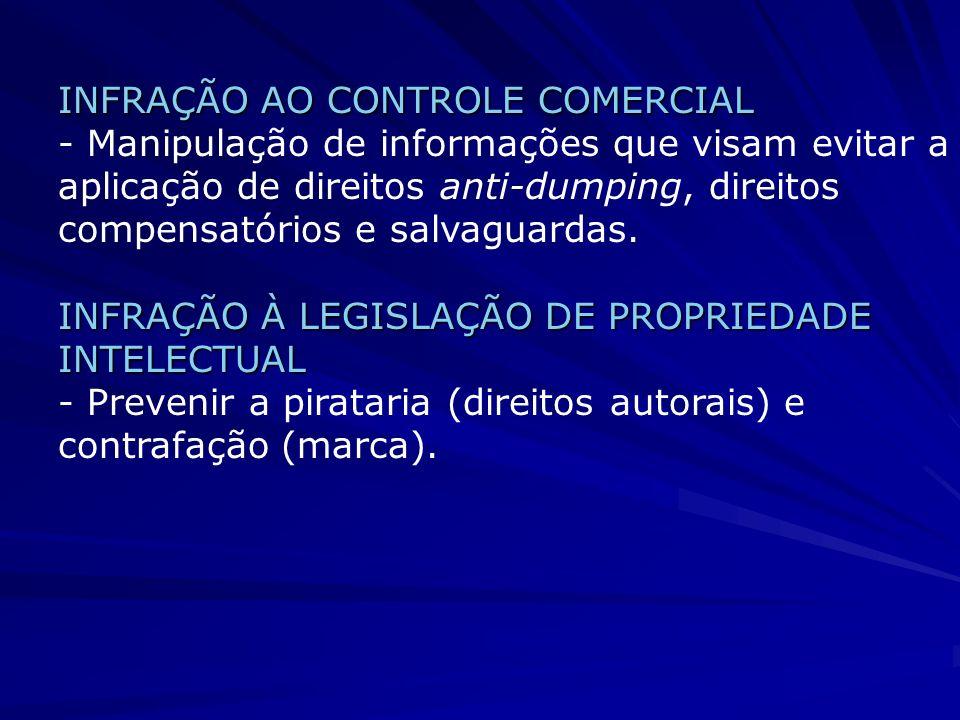 INFRAÇÃO AO CONTROLE COMERCIAL - Manipulação de informações que visam evitar a aplicação de direitos anti-dumping, direitos compensatórios e salvaguardas.