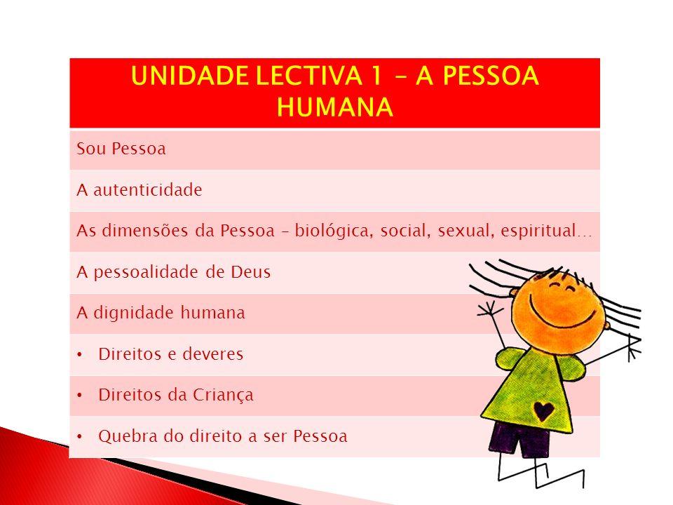 UNIDADE LECTIVA 1 – A PESSOA HUMANA Sou Pessoa A autenticidade As dimensões da Pessoa – biológica, social, sexual, espiritual… A pessoalidade de Deus
