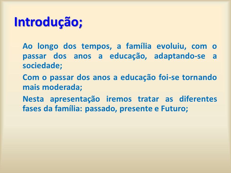 Introdução; Ao longo dos tempos, a família evoluiu, com o passar dos anos a educação, adaptando-se a sociedade; Com o passar dos anos a educação foi-s