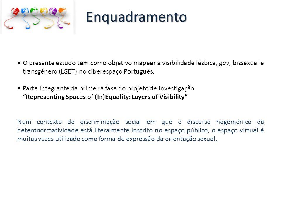 O presente estudo tem como objetivo mapear a visibilidade lésbica, gay, bissexual e transgénero (LGBT) no ciberespaço Português. Parte integrante da p