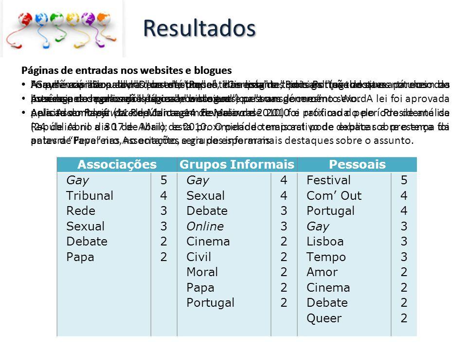 AssociaçõesGrupos InformaisPessoais Gay Tribunal Rede Sexual Debate Papa 543322543322 Gay Sexual Debate Online Cinema Civil Moral Papa Portugal 443322