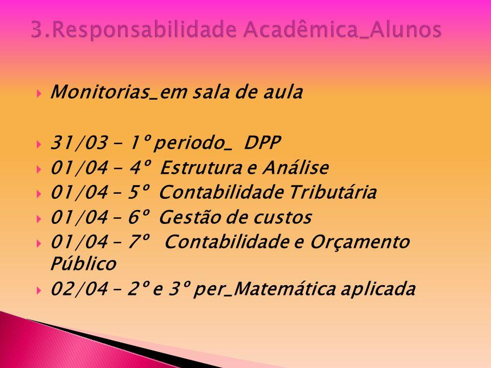 Monitorias_em sala de aula 31/03 - 1º periodo_ DPP 01/04 - 4º Estrutura e Análise 01/04 – 5º Contabilidade Tributária 01/04 – 6º Gestão de custos 01/0