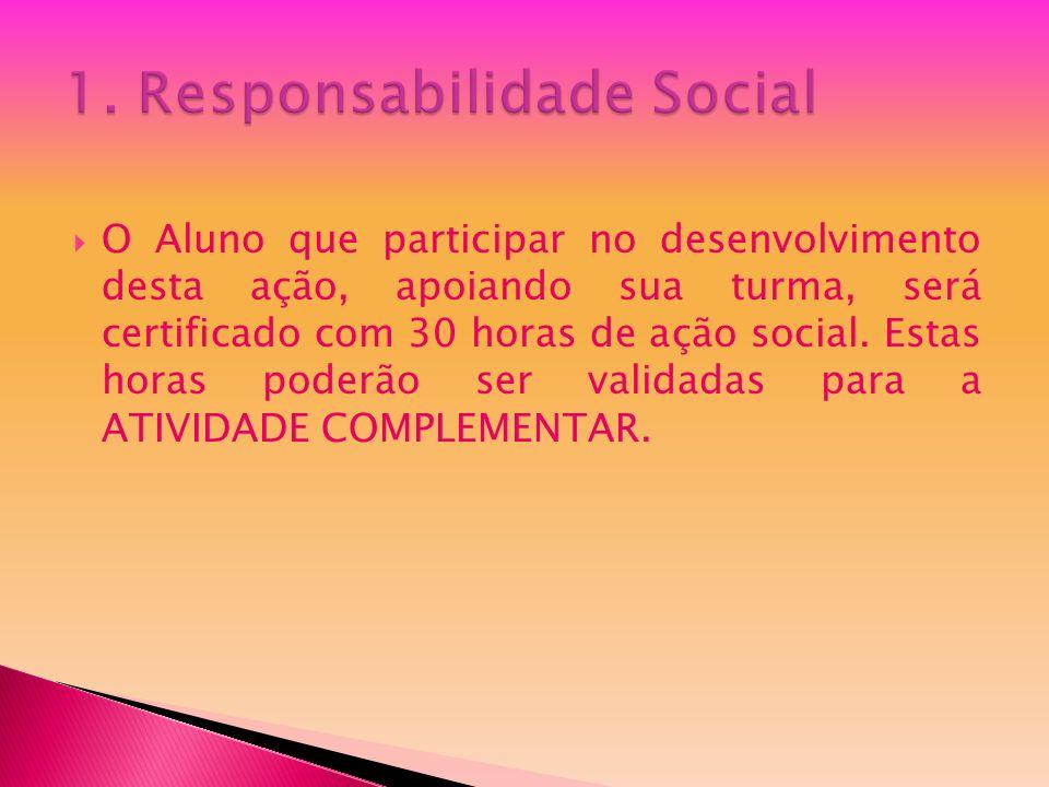 TITULO: Contabilizando Conhecimentos Os egressos 2010, atuarão com palestras sobre o mercado de trabalho