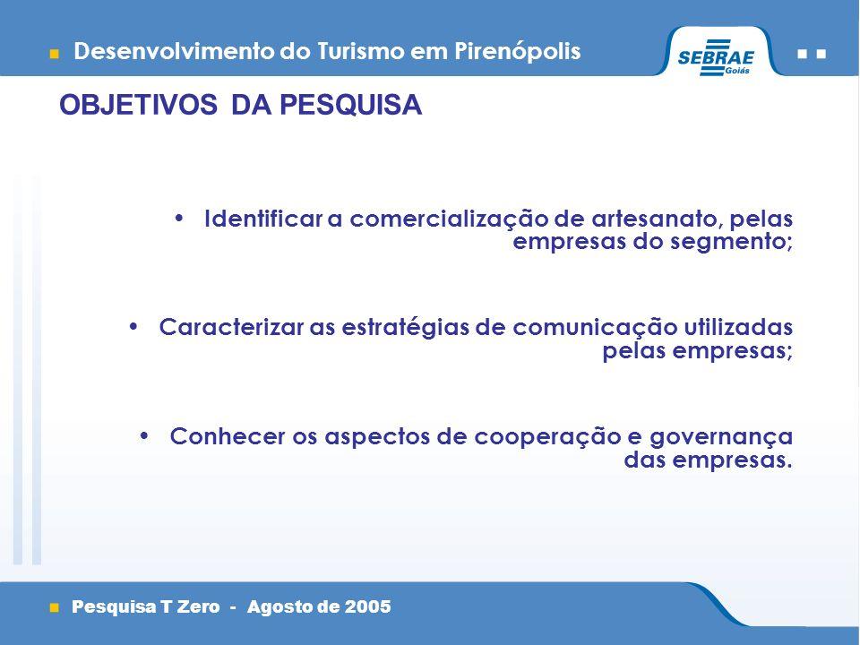 Desenvolvimento do Turismo em Pirenópolis Pesquisa T Zero - Agosto de 2005 OBJETIVOS DA PESQUISA Identificar a comercialização de artesanato, pelas empresas do segmento; Caracterizar as estratégias de comunicação utilizadas pelas empresas; Conhecer os aspectos de cooperação e governança das empresas.
