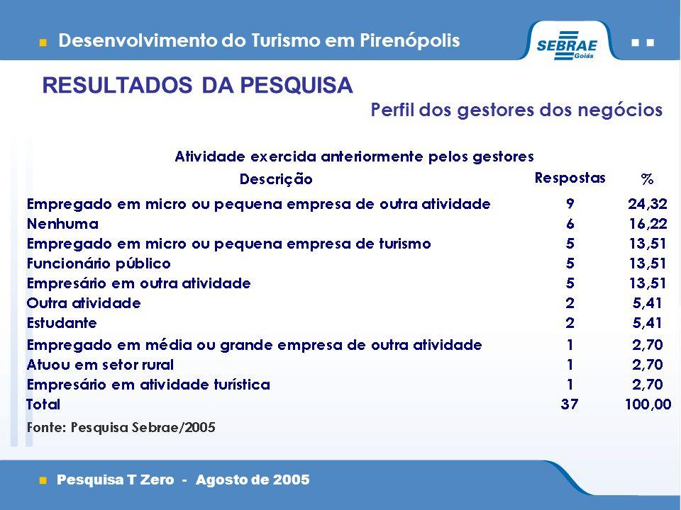 Desenvolvimento do Turismo em Pirenópolis Pesquisa T Zero - Agosto de 2005 Perfil dos gestores dos negócios RESULTADOS DA PESQUISA